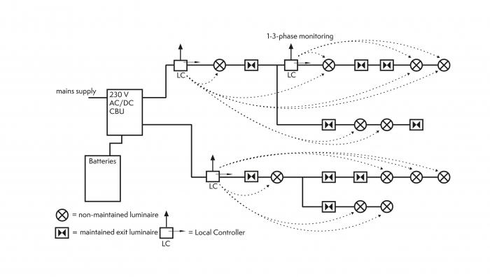 tilavahti_en_jarjestelmakuvaus?itok=yhJZ8KS1 local controllers for central battery systems teknoware emergency exit light wiring diagram at metegol.co